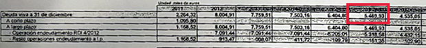 Previsión Deuda Viva 2016 en Plan de Pago a Proveedores (2012)